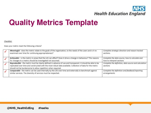 Questions on quality metrics | Coursework Example