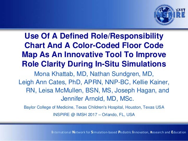 Use Of A Defined Role/Responsibility Chart And A Color-Coded Floor Code Map As An Innovative Tool To Improve Role Clarity ...