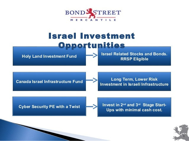 1 Holy Land Investment Fund Cyber Security PE with a Twist Canada Israel Infrastructure Fund Israel Related Stocks and Bon...