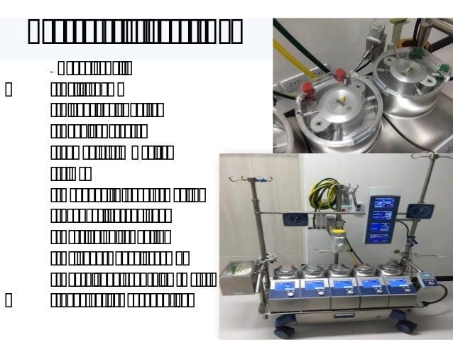 Basic Heart Lung Machine In Cardiac Surgery