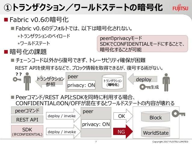 ①トランザクション/ワールドステートの暗号化  Fabric v0.6の暗号化  Fabric v0.6のデフォルトでは、以下は暗号化されない。 •トランザクションのペイロード •ワールドステート  暗号化の課題  チェーンコード以外か...