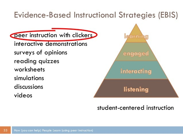 strategy based instruction Useful instructional strategies for literature-based instruction there are many different strategies that research has shown are effective in.