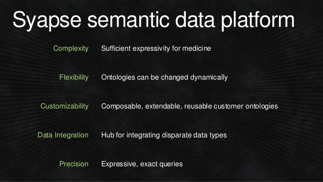 Syapse semantic data platform Complexity Flexibility Customizability Data Integration Precision Sufficient expressivity fo...