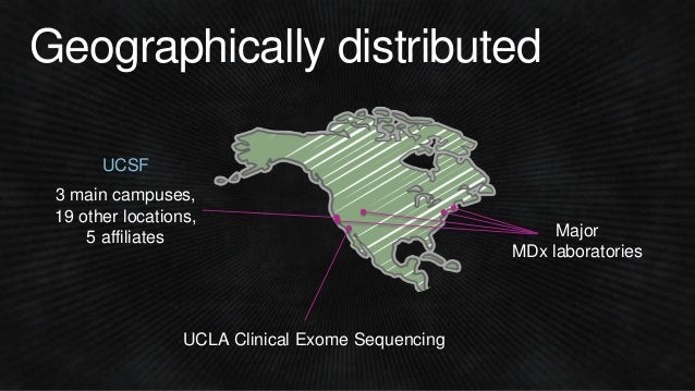 Geographically distributed 3 main campuses, 19 other locations, 5 affiliates UCLA Clinical Exome Sequencing UCSF Major MDx...