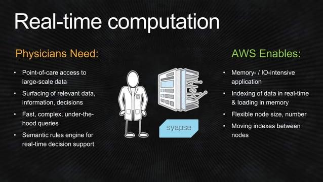 Security: healthcare-grade • Single-tenant deployment • Dedicated hardware • AWS CloudFormation templating • Facilitated b...