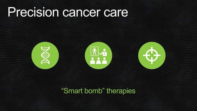 "Precision cancer care ""Smart bomb"" therapies"