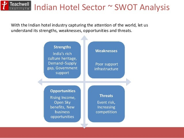 swot analysis of poultry meat industry in india Indian poultry sector -strengths• global no 3 egg producer and no 5 poultry  meat producer in the world• eggs and chicken meat are the.
