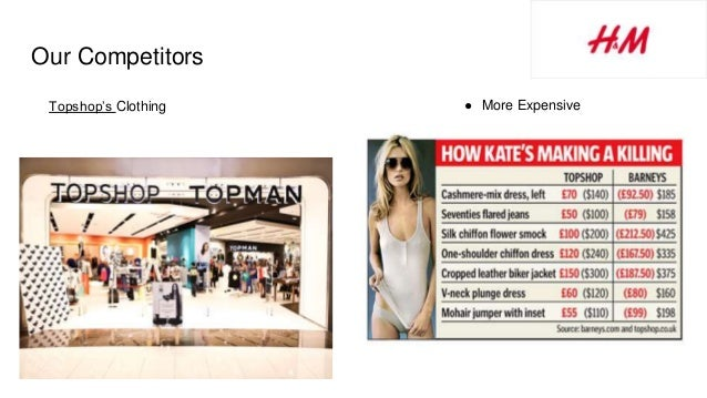 Our Competitors Topshop's Clothing ● More Expensive