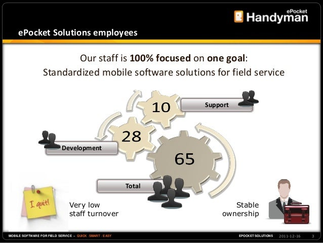 Handyman - field service software