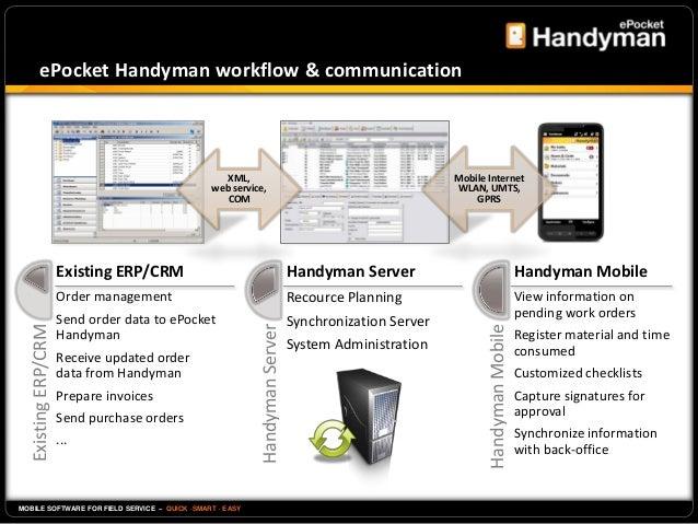 handy man software