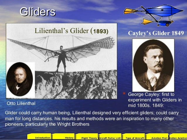 Cayley's Glider 1849Lilienthal's Glider (1893) 11 George Cayley: first to experiment with Gliders in mid 1800s. 1849: Glid...