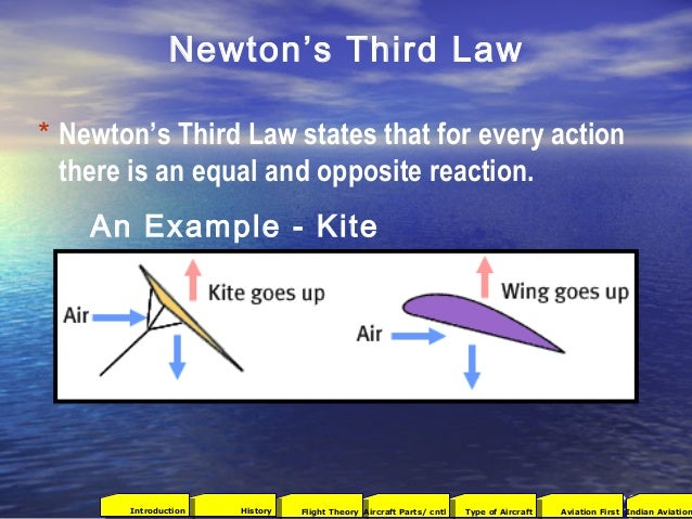 Newton's Third Law states that for every action there is an equal and opposite reaction. An Example - Kite Newton's Third ...
