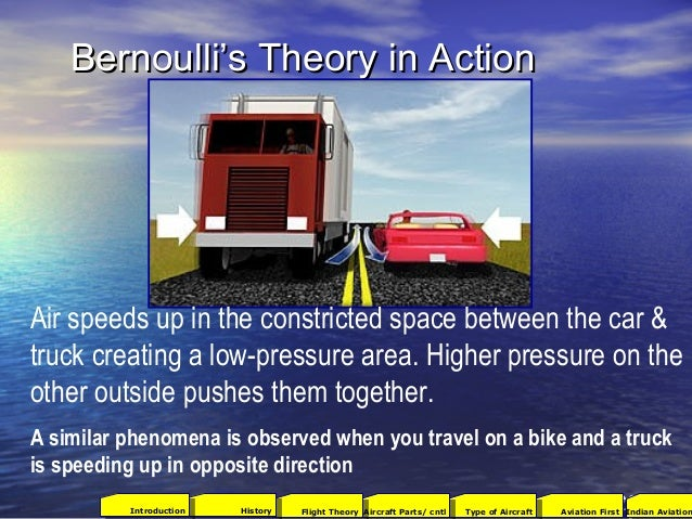 Bernoulli's Theory in ActionBernoulli's Theory in Action Air speeds up in the constricted space between the car & truck cr...