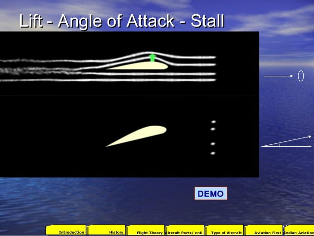 Lift - Angle of Attack - StallLift - Angle of Attack - Stall 24 DEMO 2001Aviation FirstType of AircraftAircraft Parts/ cnt...