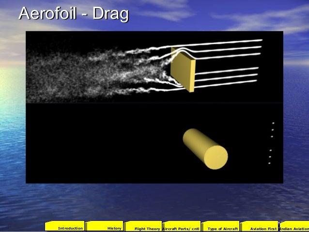 Aerofoil - DragAerofoil - Drag 182001Aviation FirstType of AircraftAircraft Parts/ cntlFlight TheoryHistoryIntroduction In...