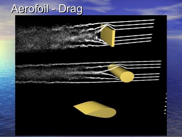 Aerofoil - DragAerofoil - Drag