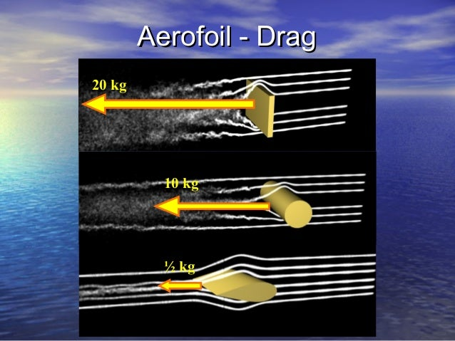 Training & Development Institute,Training & Development Institute, NasikNasik Aerofoil - DragAerofoil - Drag 20 kg 10 kg ½...