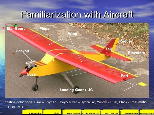 Familiarization with AircraftFamiliarization with Aircraft Star Board PortNose Tail Landing Gear / UC Wing Flaps Rudder El...