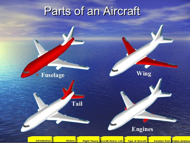 an essay on history of flight aircraft The history of barnstorming is a history of human  found itself with a surplus of aircraft especially the  aviation in the history of flight for many pilots .