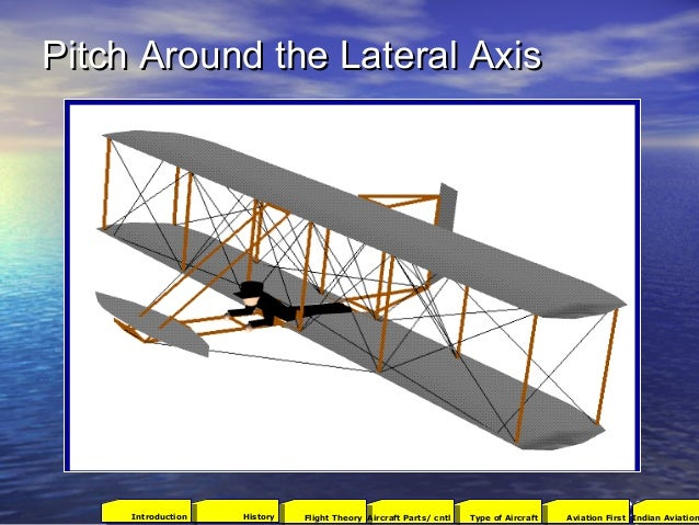 Pitch Around the Lateral AxisPitch Around the Lateral Axis 2001Aviation FirstType of AircraftAircraft Parts/ cntlFlight Th...