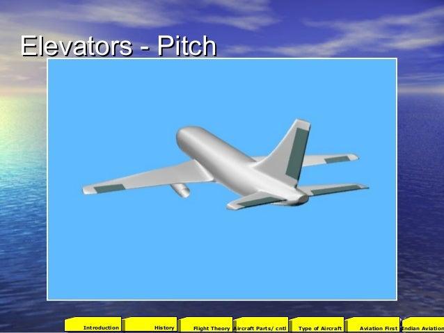 Elevators - PitchElevators - Pitch 282001Aviation FirstType of AircraftAircraft Parts/ cntlFlight TheoryHistoryIntroductio...