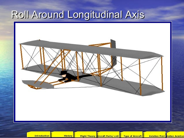 Roll Around Longitudinal AxisRoll Around Longitudinal Axis 2001Aviation FirstType of AircraftAircraft Parts/ cntlFlight Th...
