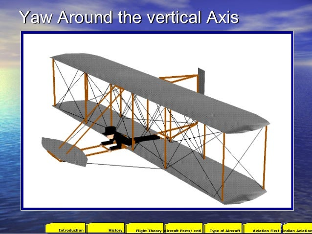 Yaw Around the vertical AxisYaw Around the vertical Axis 2001Aviation FirstType of AircraftAircraft Parts/ cntlFlight Theo...