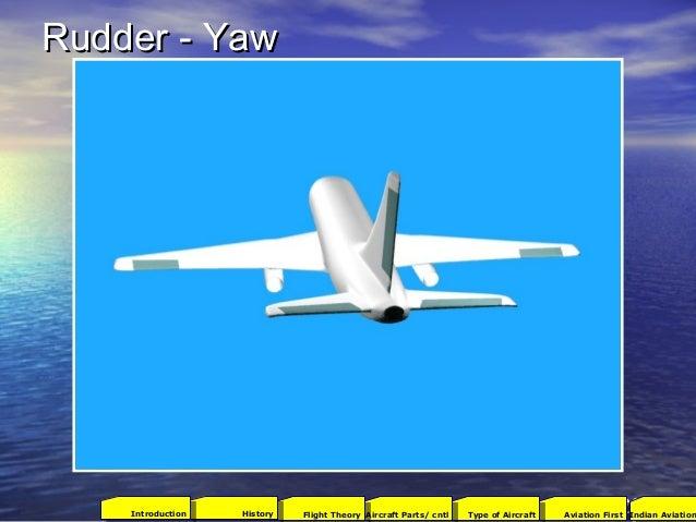 Rudder - YawRudder - Yaw 302001Aviation FirstType of AircraftAircraft Parts/ cntlFlight TheoryHistoryIntroduction Indian A...