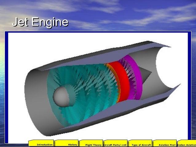 Training & Development Institute,Training & Development Institute, NasikNasik Jet EngineJet Engine 2001Aviation FirstType ...