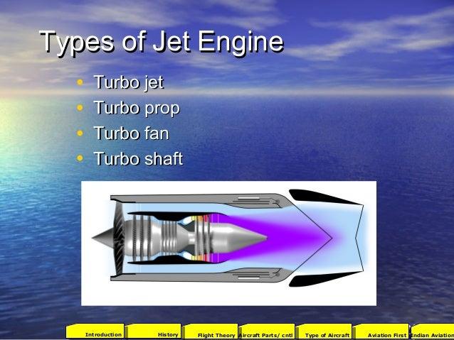 Types of Jet EngineTypes of Jet Engine • Turbo jetTurbo jet • Turbo propTurbo prop • Turbo fanTurbo fan • Turbo shaftTurbo...