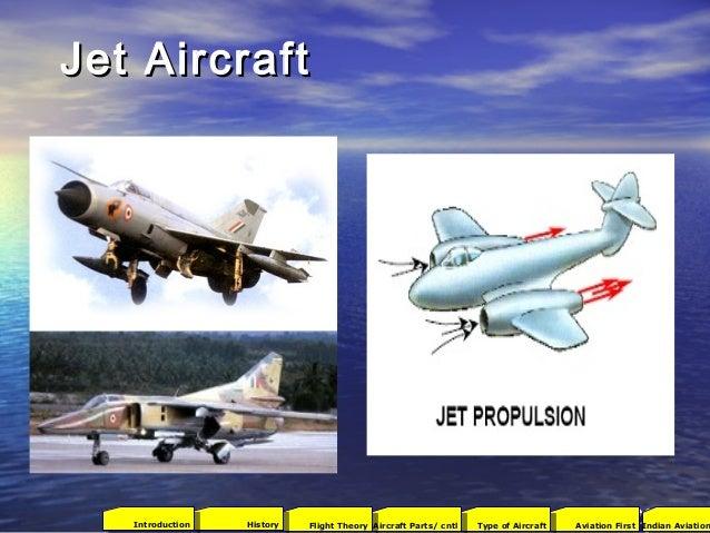 Jet AircraftJet Aircraft 2001Aviation FirstType of AircraftAircraft Parts/ cntlFlight TheoryHistoryIntroduction Indian Avi...