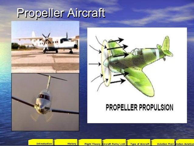 Propeller AircraftPropeller Aircraft 2001Aviation FirstType of AircraftAircraft Parts/ cntlFlight TheoryHistoryIntroductio...