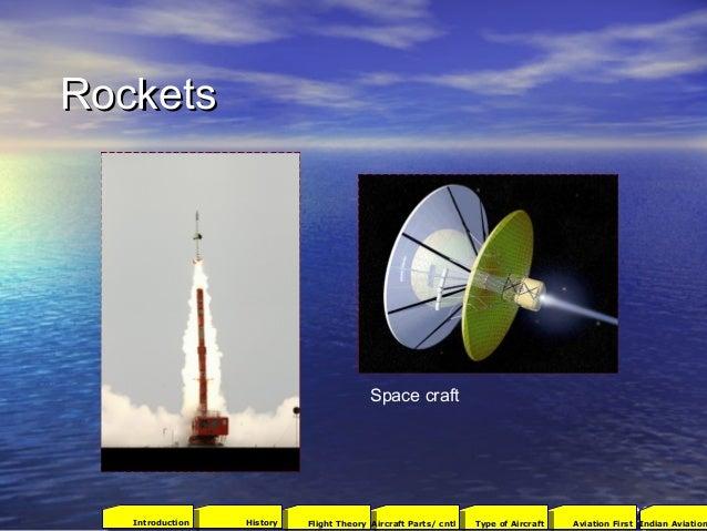 RocketsRockets Space craft 2001Aviation FirstType of AircraftAircraft Parts/ cntlFlight TheoryHistoryIntroduction Indian A...