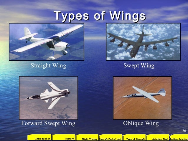 Types of WingsTypes of Wings Straight Wing Swept Wing Forward Swept Wing Oblique Wing 36 2001Aviation FirstType of Aircraf...