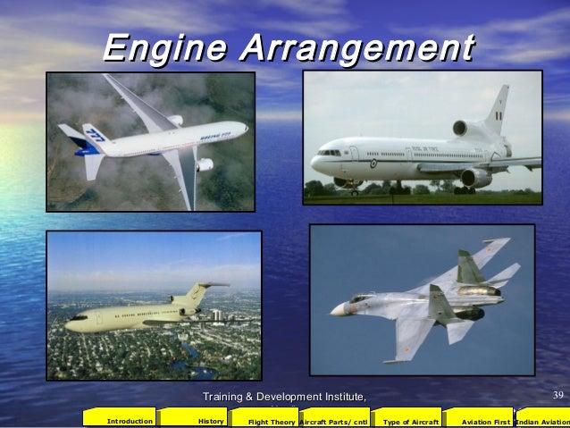 Training & Development Institute,Training & Development Institute, NasikNasik Engine ArrangementEngine Arrangement 39 2001...
