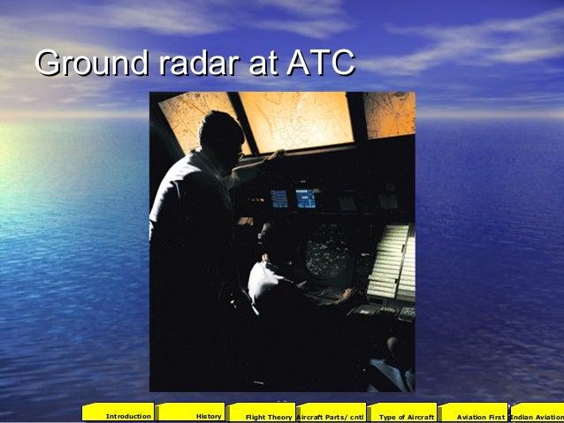 Ground radar at ATCGround radar at ATC 9595 2001Aviation FirstType of AircraftAircraft Parts/ cntlFlight TheoryHistoryIntr...