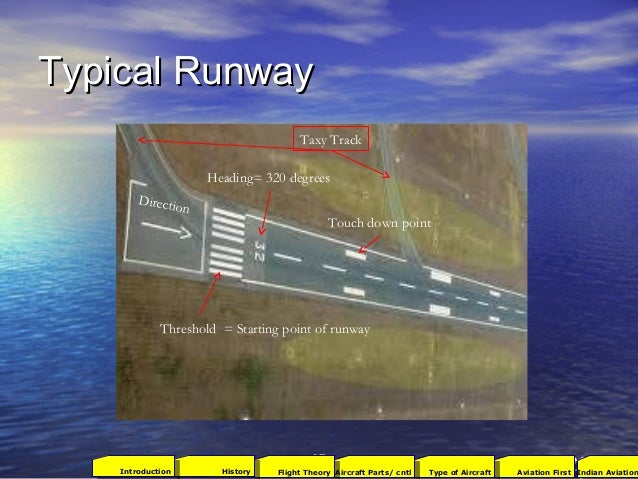 Typical RunwayTypical Runway 9797 Threshold = Starting point of runway Heading= 320 degrees Taxy Track Direction Touch dow...