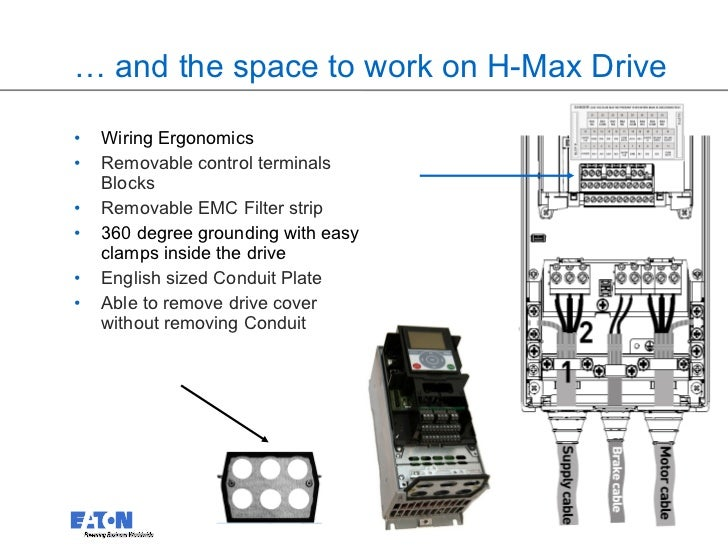 abb drive ach550 wiring diagram basic telephone wiring
