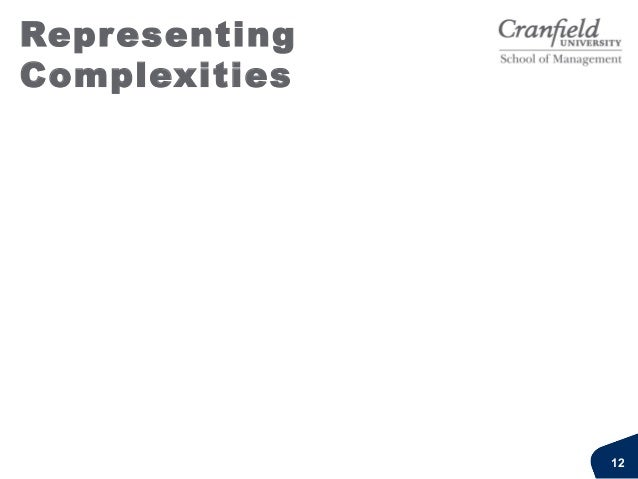 Responses toComplexities How to respond to the project / programmemanagement complexities we face? How many of these are...