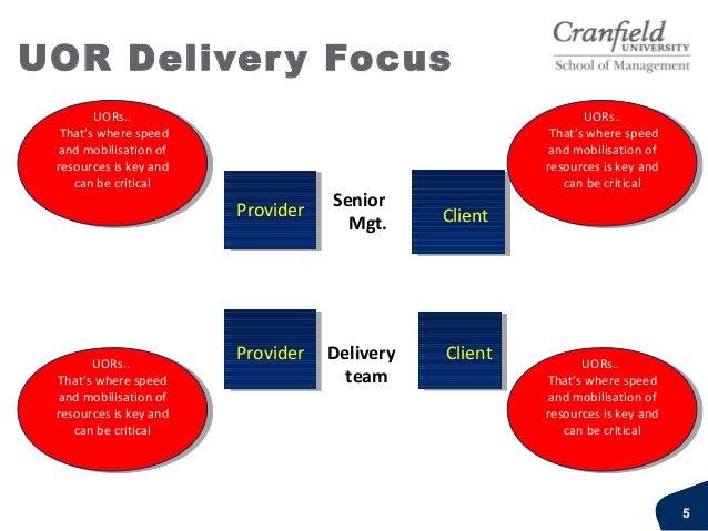 UOR Delivery FocusSeniorMgt.DeliveryteamProvider ClientProvider ClientUORs..That's where speedand mobilisation ofresources...