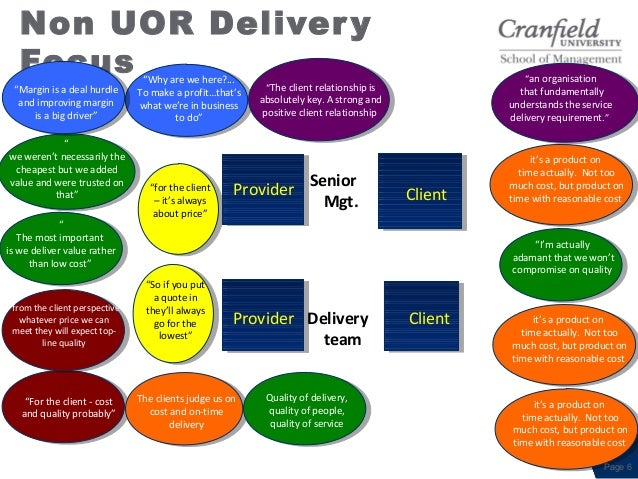 """Non UOR DeliveryFocus""""I'm actuallyadamant that we won'tcompromise on qualityit's a product ontime actually. Not toomuch co..."""