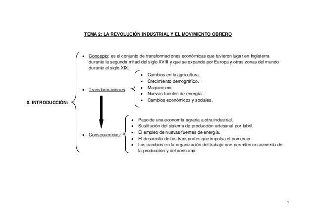 TEMA 2: LA REVOLUCIÓN INDUSTRIAL Y EL MOVIMIENTO OBRERO                       Concepto: es el conjunto de transformacione...