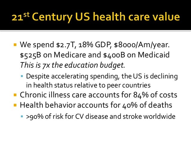  We spend $2.7T, 18% GDP, $8000/Am/year. $525B on Medicare and $400B on Medicaid This is 7x the education budget.  Despi...
