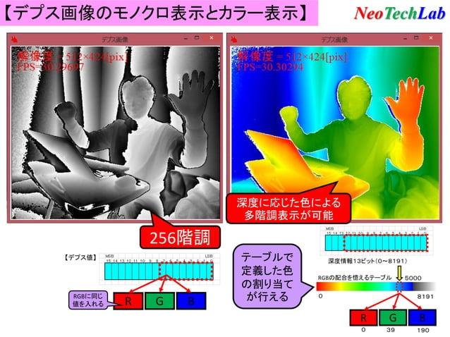 NeoTechLab【デプス画像のモノクロ表示とカラー表示】 256階調 深度に応じた色による 多階調表示が可能 テーブルで 定義した色 の割り当て が行える