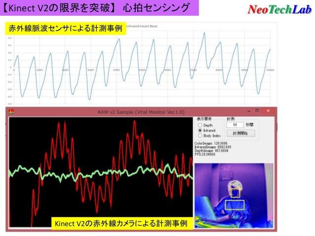【Kinect V2の限界を突破】 心拍センシング NeoTechLab 赤外線脈波センサによる計測事例 Kinect V2の赤外線カメラによる計測事例
