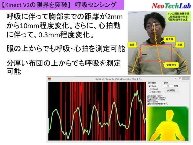 【Kinect V2の限界を突破】 呼吸センシング NeoTechLab 呼吸に伴って胸部までの距離が2mm から10mm程度変化。さらに、心拍動 に伴って、0.3mm程度変化。 服の上からでも呼吸・心拍を測定可能 分厚い布団の上からでも呼吸を...