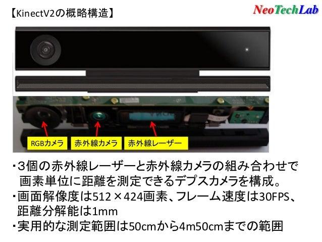 赤外線レーザー赤外線カメラRGBカメラ 【KinectV2の概略構造】 ・3個の赤外線レーザーと赤外線カメラの組み合わせで 画素単位に距離を測定できるデプスカメラを構成。 ・画面解像度は512×424画素、フレーム速度は30FPS、 距離分解能...