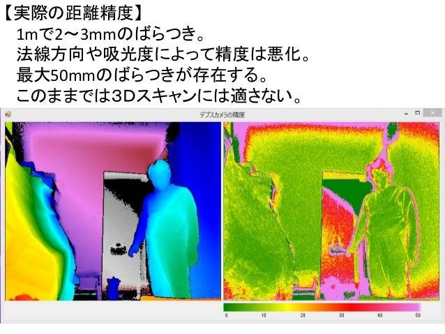 【実際の距離精度】 1mで2~3mmのばらつき。 法線方向や吸光度によって精度は悪化。 最大50mmのばらつきが存在する。 このままでは3Dスキャンには適さない。
