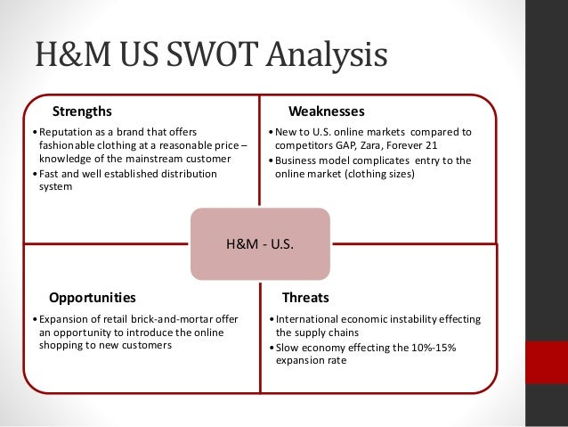Fashion Retail Industry Swot Analysis