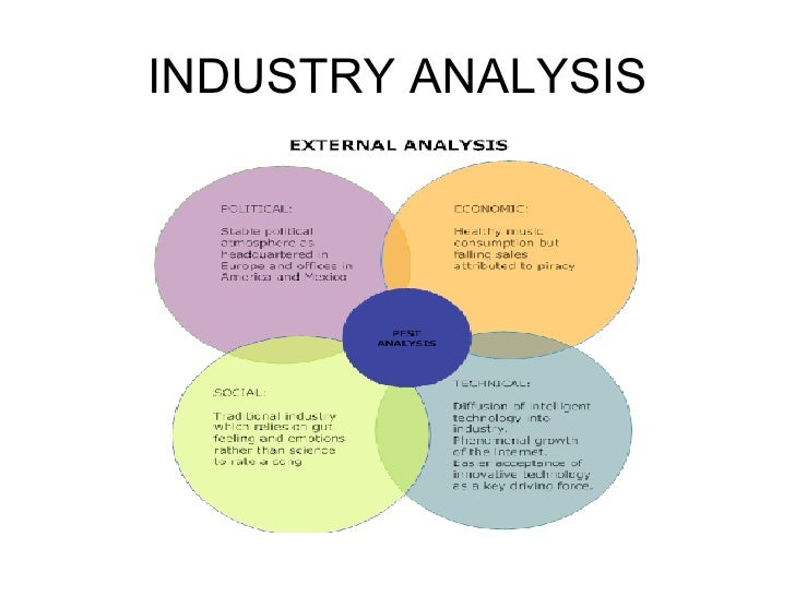 marketing analysis polyphonic hmi Polyphonic hmi, company analysis decision problems polyphonic hmi is in the process of establishing their hit song science technology in the music industry major issue is the choice of a target market that would make most effective use of limited $150,000 marketing budget.